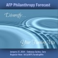 AFP Triangle Philanthropy Forecast
